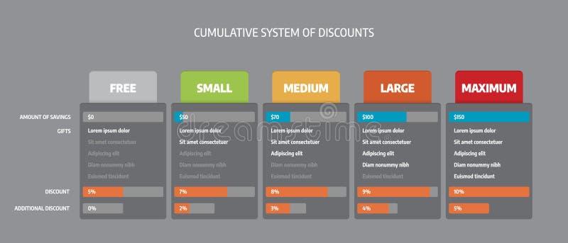 Plantilla de la tabla de la tasación del web para el plan empresarial ilustración del vector