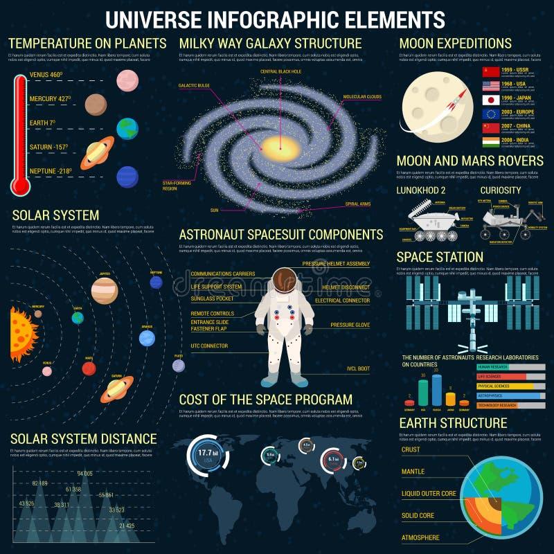 Plantilla de los elementos del infographics del universo stock de ilustración