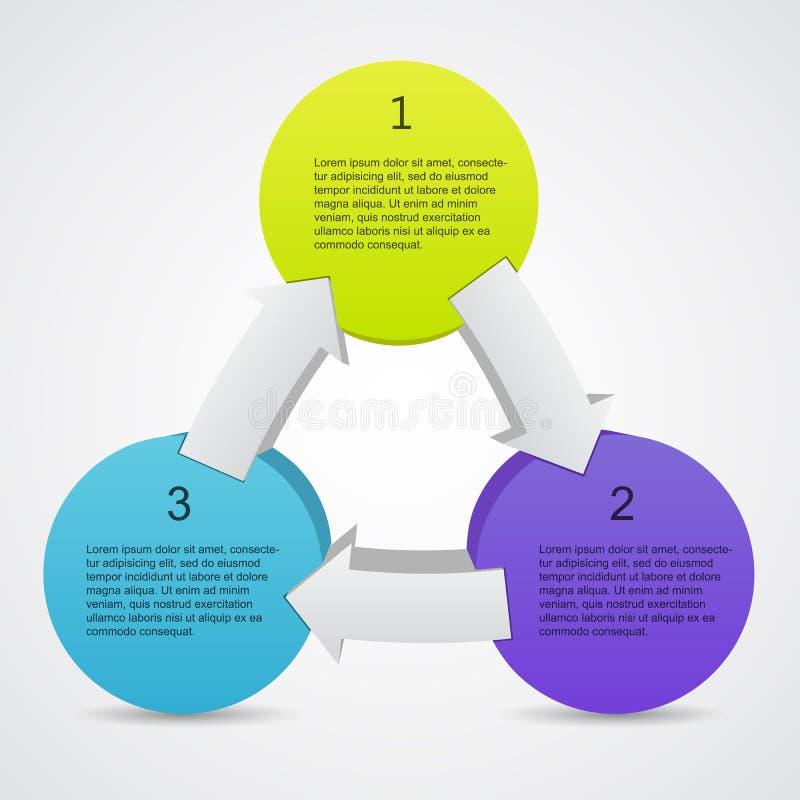 Plantilla de proyecto del negocio con áreas de texto ilustración del vector