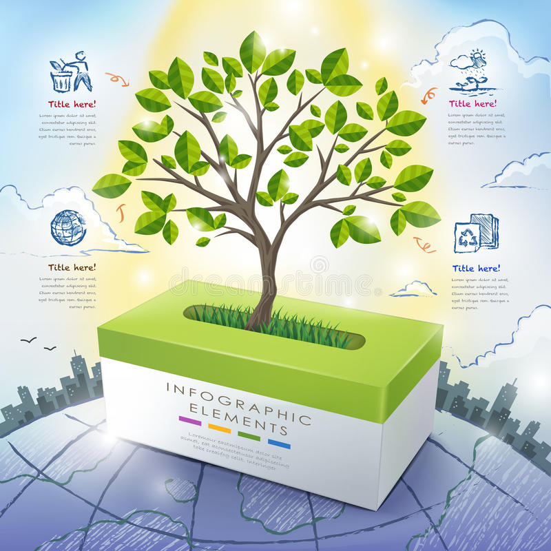 Plantilla del concepto de la ecología infographic con la caja del árbol y del tejido stock de ilustración