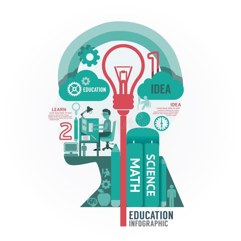 Plantilla del diagrama del diseño de la educación de la cabeza del vector de Infographics stock de ilustración