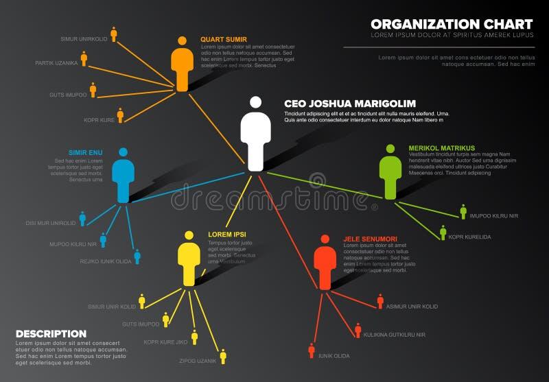 Plantilla del diagrama del esquema de la jerarquía de la organización de la compañía stock de ilustración