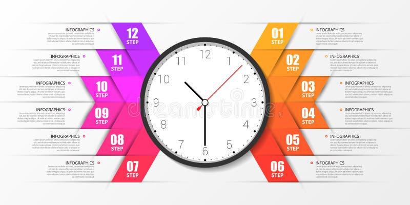 Plantilla del diseño de Infographic Concepto creativo con 12 pasos stock de ilustración