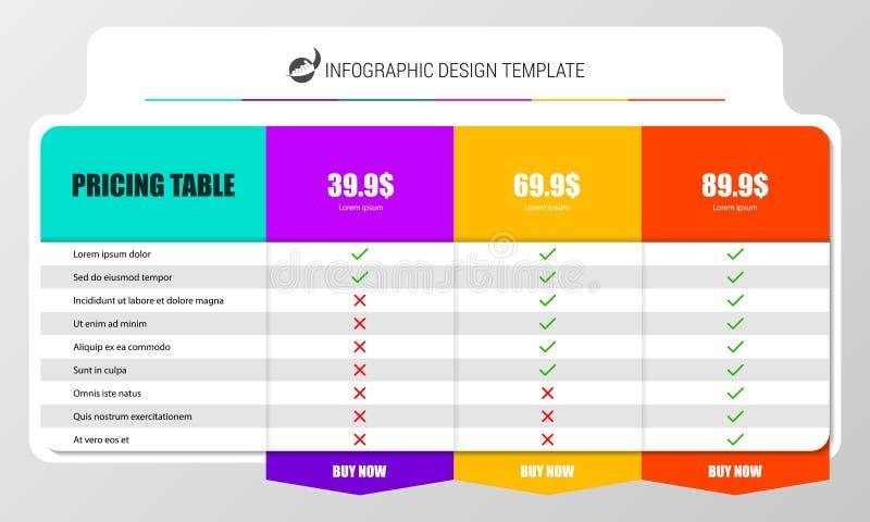 Plantilla del diseño de Infographic Concepto de la tabla de la tasación Vector ilustración del vector
