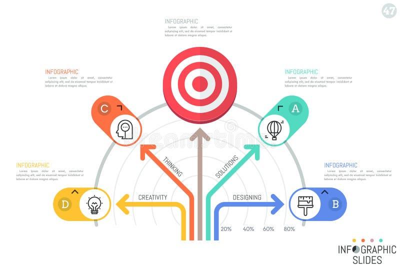 Plantilla del diseño de Infographic El diagrama de árbol o la carta de la fan con las flechas coloridas que señalaban en 4 puso l ilustración del vector