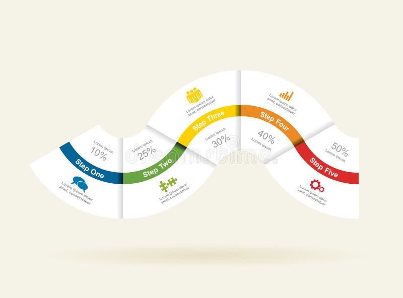 Plantilla del diseño de Infographic Ilustración del vector ilustración del vector