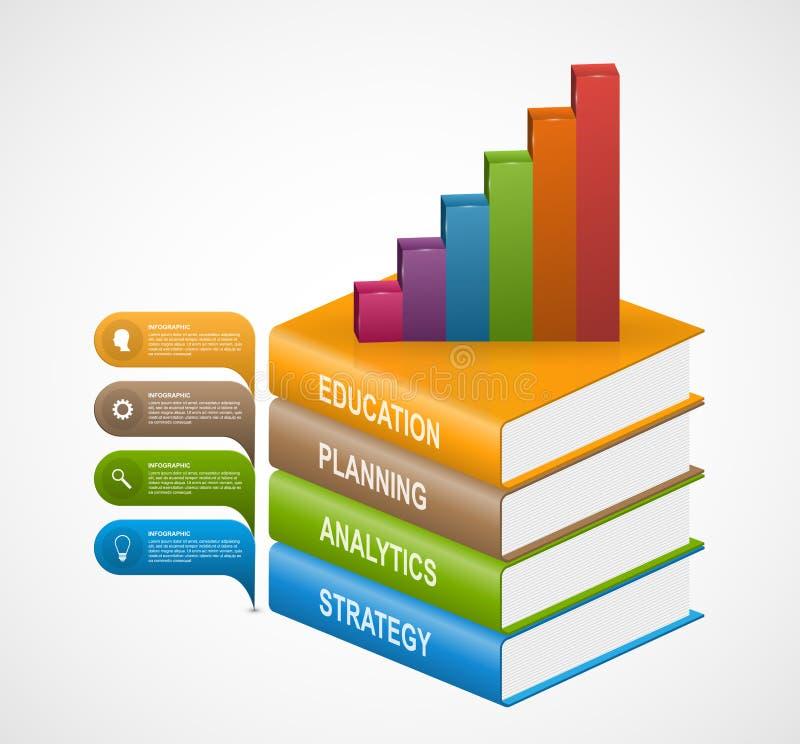 Plantilla del diseño de Infographics de la opción del paso de los libros de la educación ilustración del vector