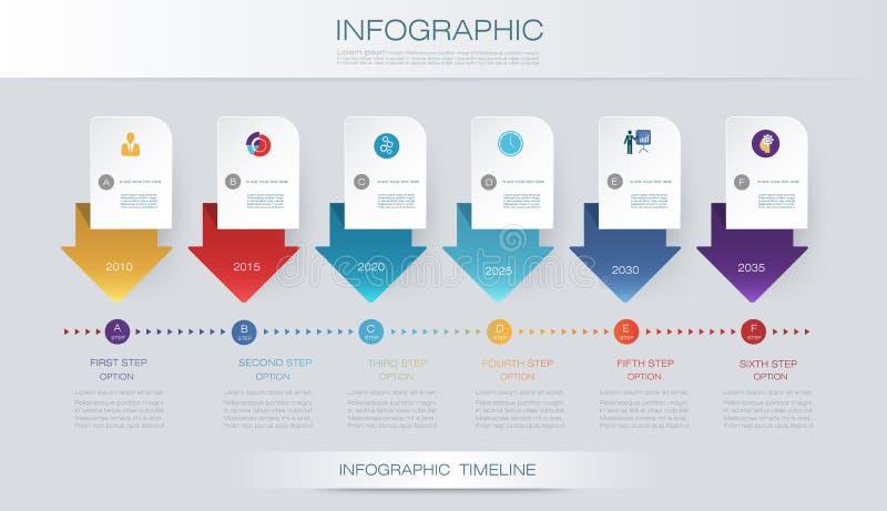 Plantilla del diseño de la cronología del infographics del vector con opciones de los pasos de la etiqueta y del gráfico 6 del pa libre illustration