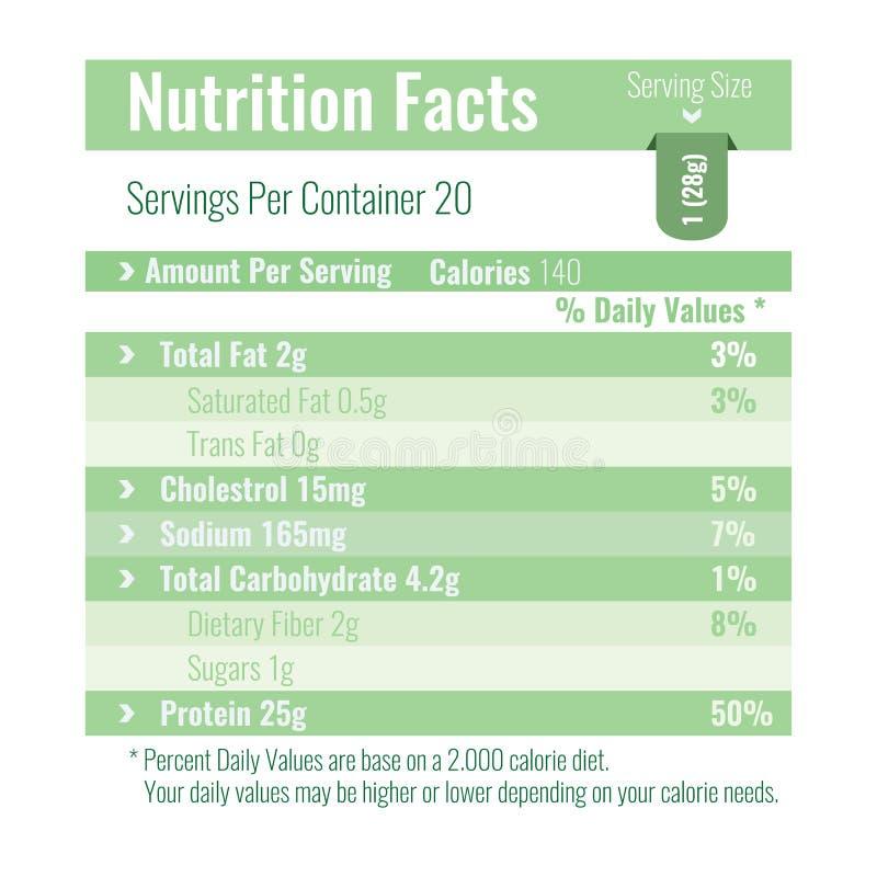 Plantilla del diseño de la etiqueta de los hechos de la nutrición para el contenido de la comida Por el ejemplo del vector libre illustration