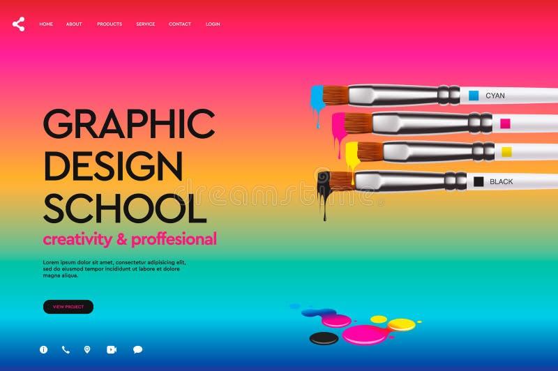 Plantilla del diseño de la página web para la escuela del diseño, estudio, curso, clase, educación Concepto del ejemplo del vecto ilustración del vector