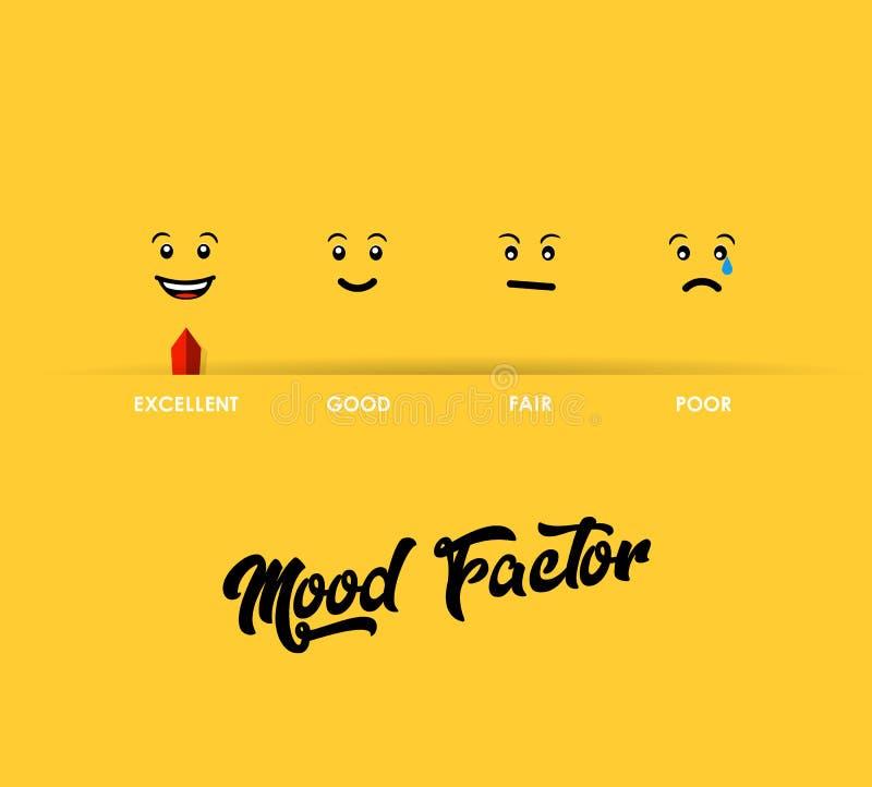 Plantilla del ejemplo de la medida del factor del humor con el fondo amarillo stock de ilustración