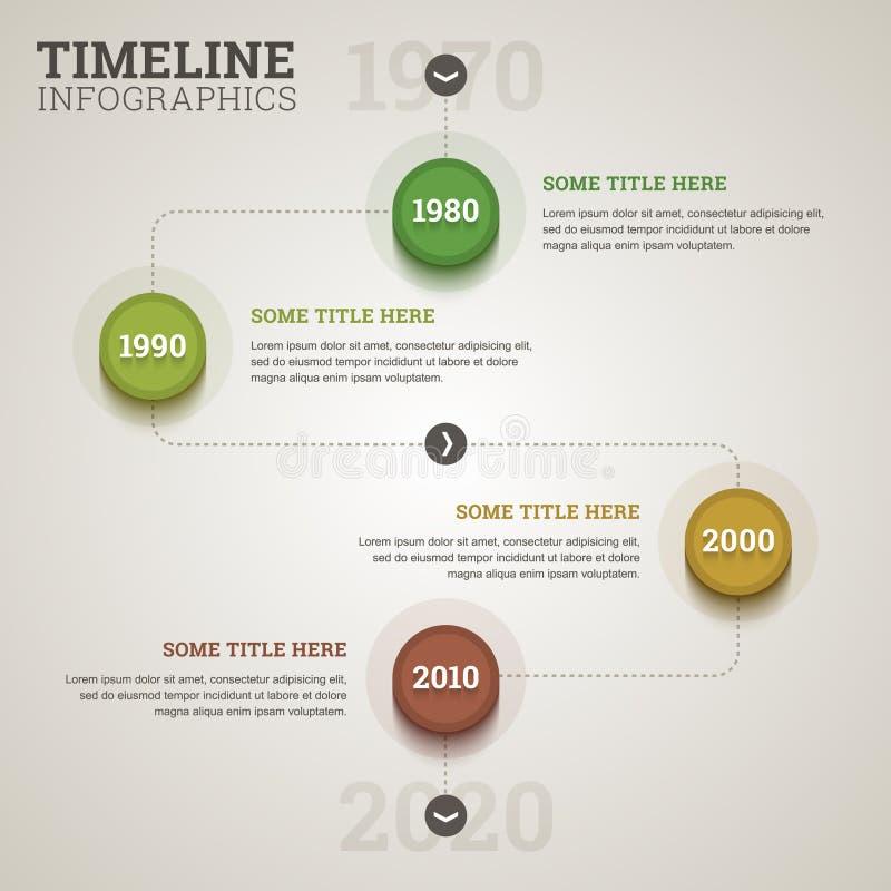 Plantilla del infographics de la cronología libre illustration