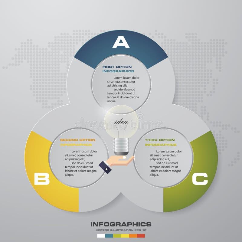 Plantilla del infographics de los pasos del extracto 3 Infographics para la presentación del negocio EPS 10 ilustración del vector