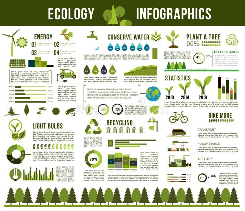Plantilla del infographics del vector de la protección de la ecología stock de ilustración