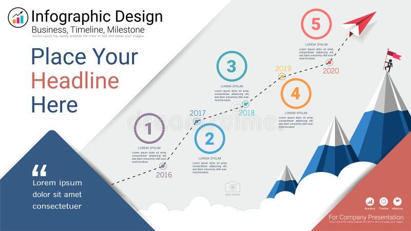 Plantilla del infographics del negocio, cronología del jalón o mapa de camino con opciones del organigrama de proceso 5 stock de ilustración