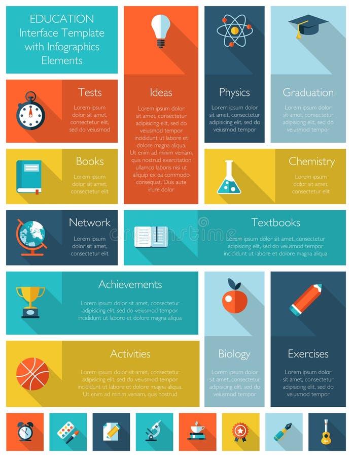 Plantilla del interfaz de la educación con infographics stock de ilustración