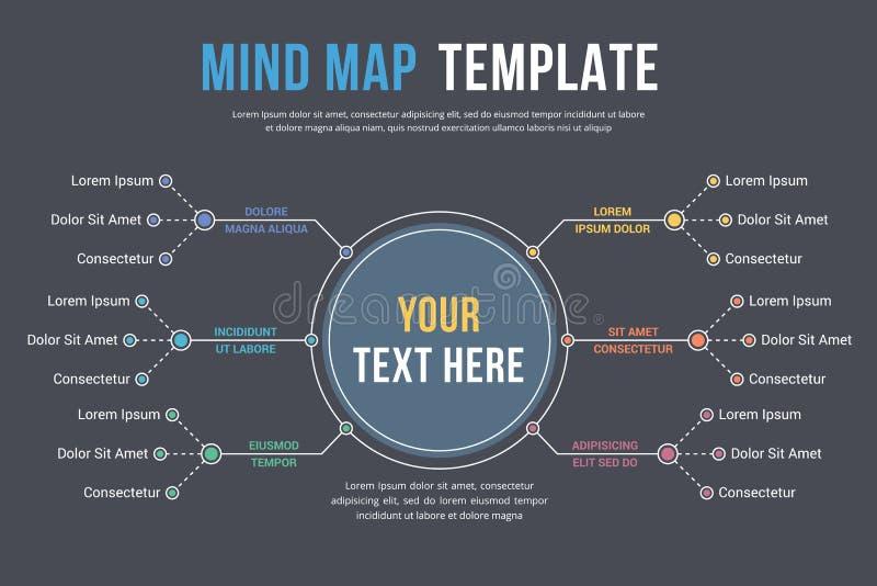 Plantilla del mapa de mente libre illustration