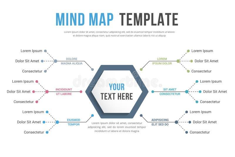 Plantilla del mapa de mente ilustración del vector