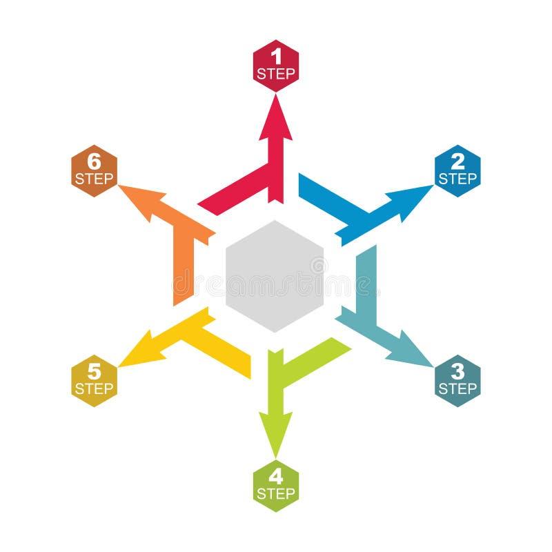 Plantilla del organigrama del vector ilustración del vector