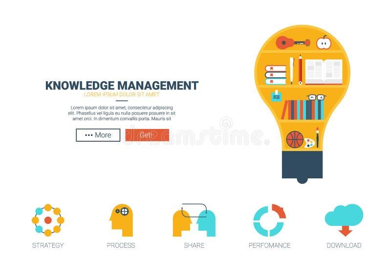 Plantilla del sitio web de la gestión del conocimiento stock de ilustración
