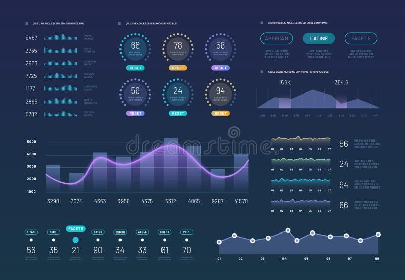 Plantilla del tablero de instrumentos de Infographic Las estadísticas modernas representan la carta de las finanzas gráficamente  ilustración del vector