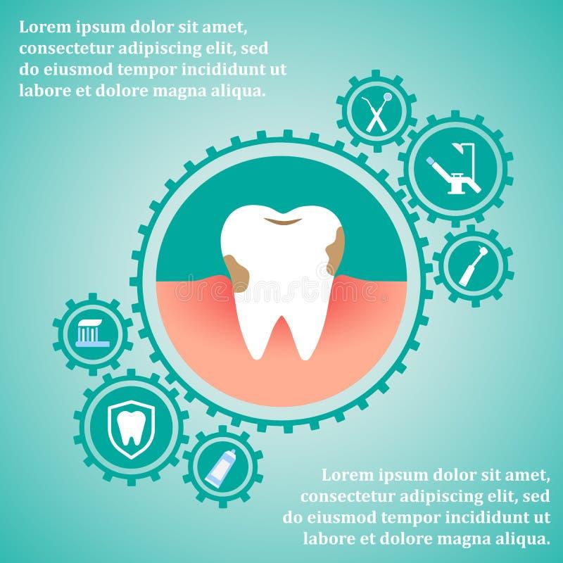 Plantilla dental para infographic libre illustration