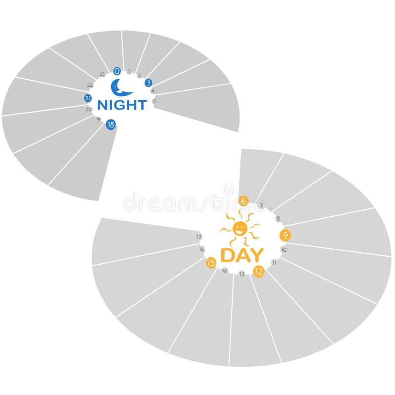 Plantilla diaria del horario 24 horas de vector libre illustration