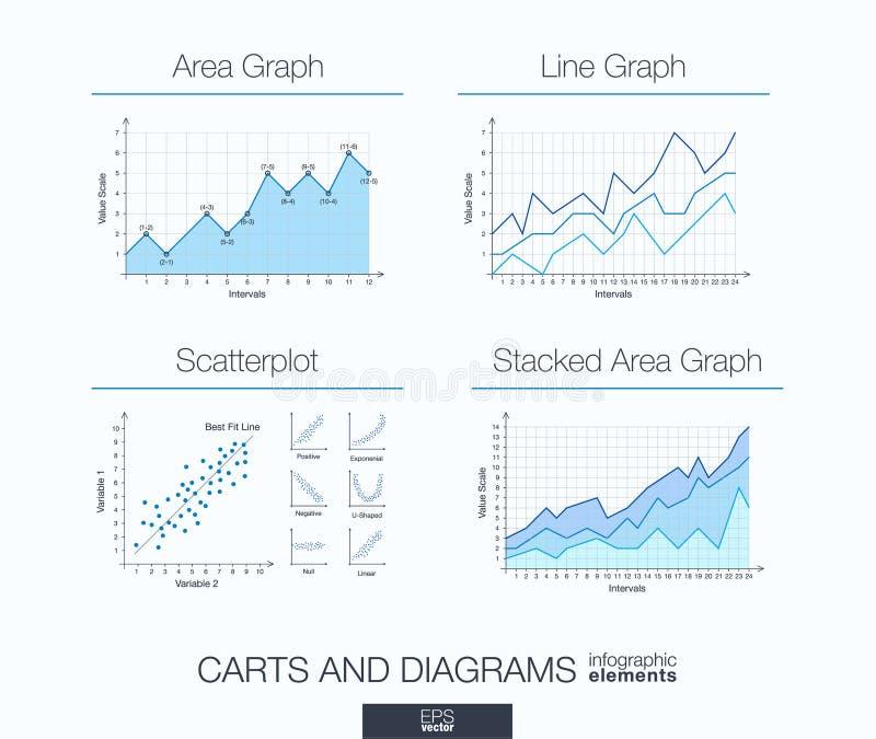 Plantilla infographic útil diagramas, área apilada y línea gráfico, scatterplot ilustración del vector