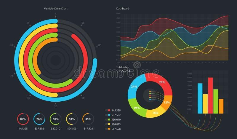 Plantilla infographic con del diseño los gráficos planos de las estadísticas diariamente, tablero de instrumentos, gráficos circu ilustración del vector