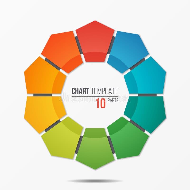 Plantilla infographic de la carta poligonal del círculo con 10 porciones stock de ilustración