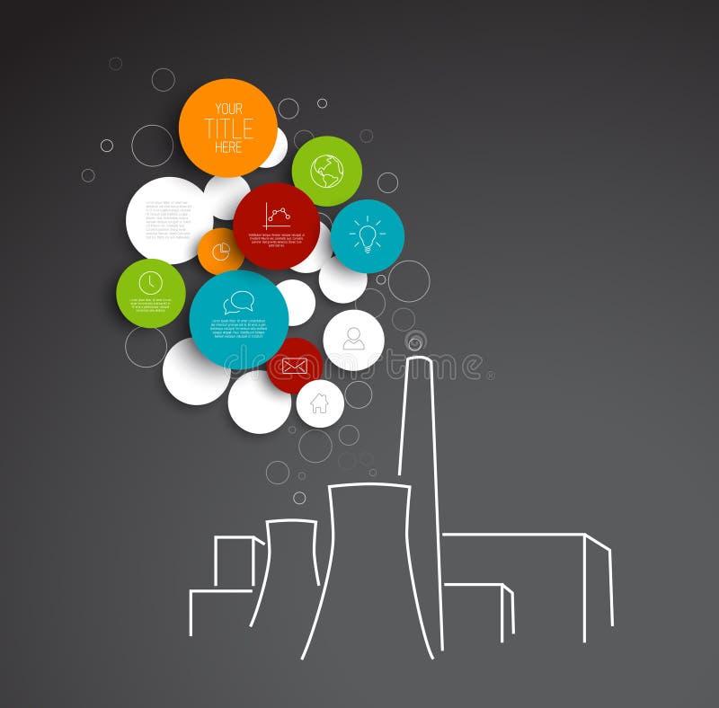 Download Plantilla Infographic De La Contaminación Abstracta De Los Círculos Del Vector Ilustración del Vector - Ilustración de color, nuclear: 42433500