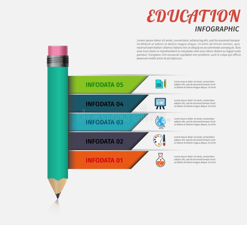 Plantilla infographic de la educación con el lápiz y las cintas Diseñe el concepto del negocio para la presentación, gráfico, dia ilustración del vector
