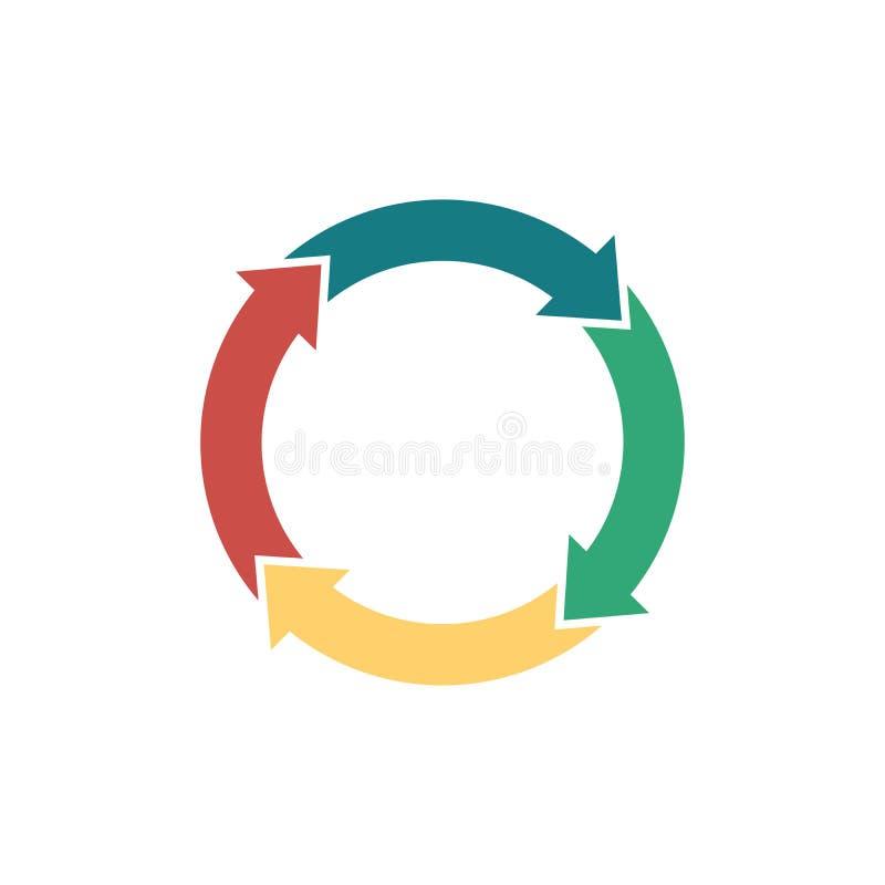 Plantilla infographic de las flechas de la esfera económica con cuatro pasos Puede ser utilizado para la disposición del flujo de libre illustration