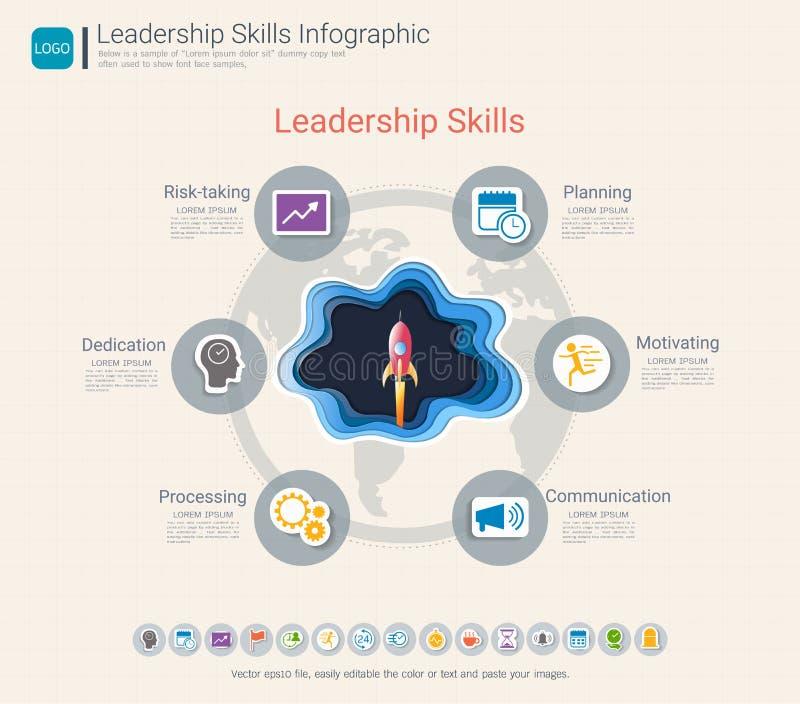 Plantilla Infographic De Las Habilidades De La Dirección, Con ...