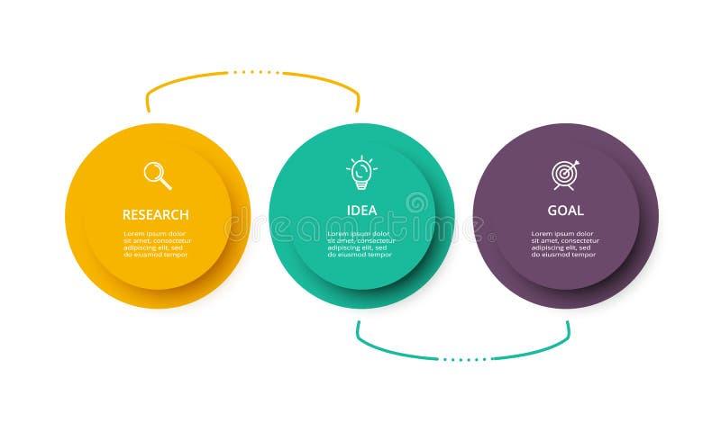 plantilla infographic de 3 pasos El concepto del negocio infographic se puede utilizar para la disposición del flujo de trabajo,  ilustración del vector