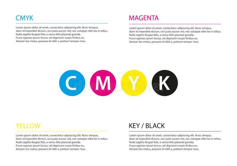 Plantilla infographic del cmyk simple, concepto del negocio ilustración del vector