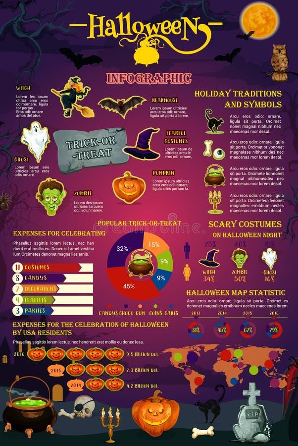 Plantilla infographic del día de fiesta fantasmagórico de Halloween ilustración del vector