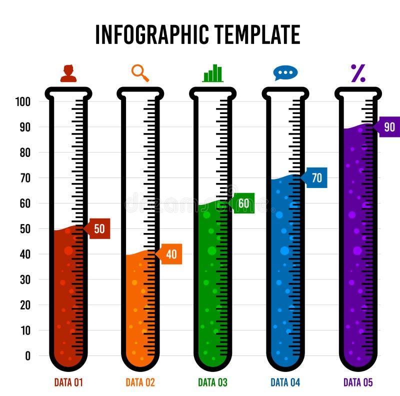 Plantilla infographic del diseño de la barra de la carta del tubo de la química del tubo de ensayo ilustración del vector