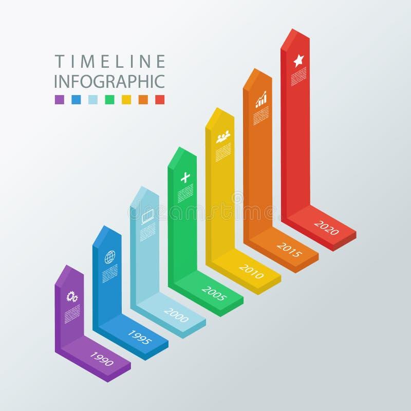 Plantilla infographic del diseño de la cronología isométrica Ilustración del vector ilustración del vector