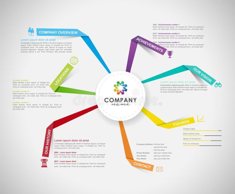 Plantilla infographic del diseño de la descripción de Vector Company ilustración del vector