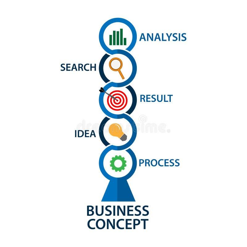 plantilla infographic del diseño del negocio Ilustración del vector Infographic común libre illustration