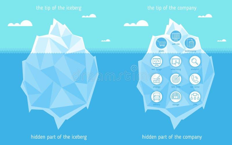 Plantilla infographic del iceberg Illustrati del concepto del negocio del vector ilustración del vector