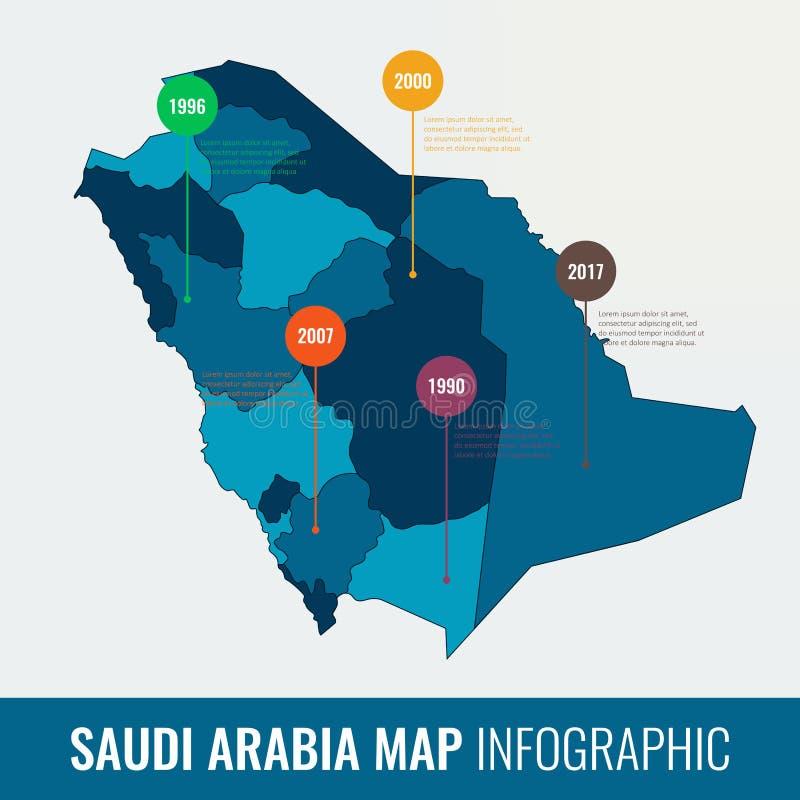 Plantilla infographic del mapa de la Arabia Saudita Todas las regiones son a elección Vector libre illustration