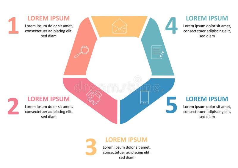 Plantilla infographic del negocio Cronología con 5 opciones, pasos, círculo Ilustración del vector Puede ser utilizado para el di stock de ilustración