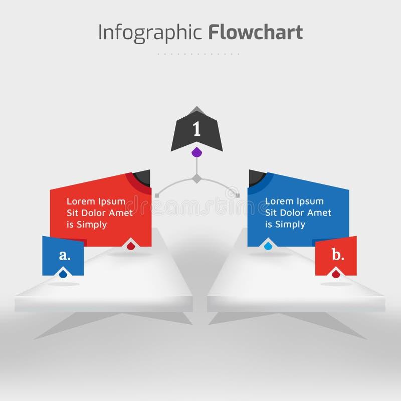 Plantilla infographic del organigrama del negocio stock de ilustración