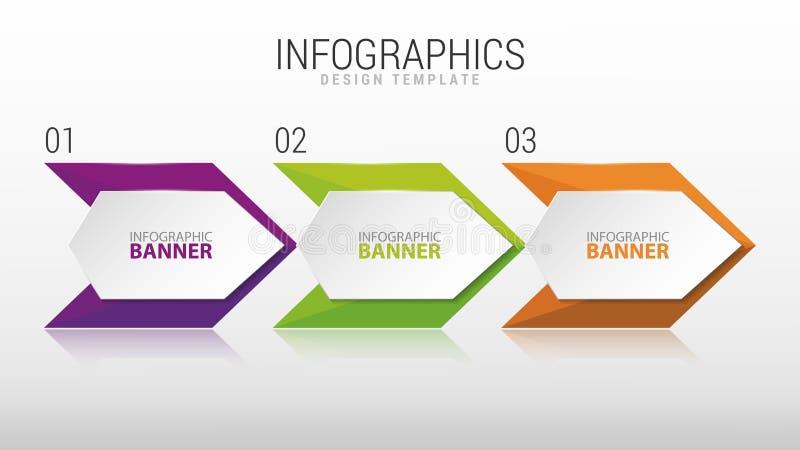 Plantilla infographic moderna del diseño Tres pasos de progresión Vector ilustración del vector