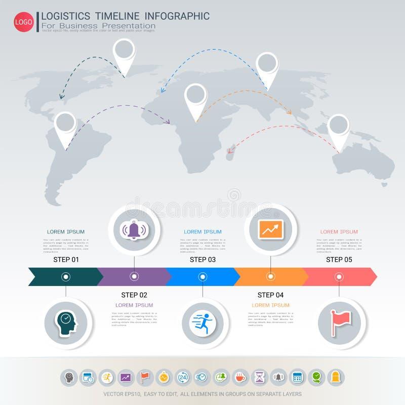 Plantilla logística de Infographic con cinco pasos u opciones ilustración del vector