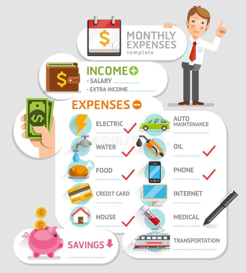 Plantilla mensual de los costos stock de ilustración