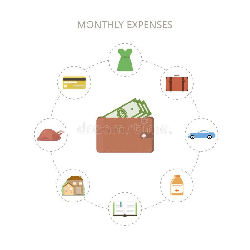 Plantilla mensual de los costos ilustración del vector