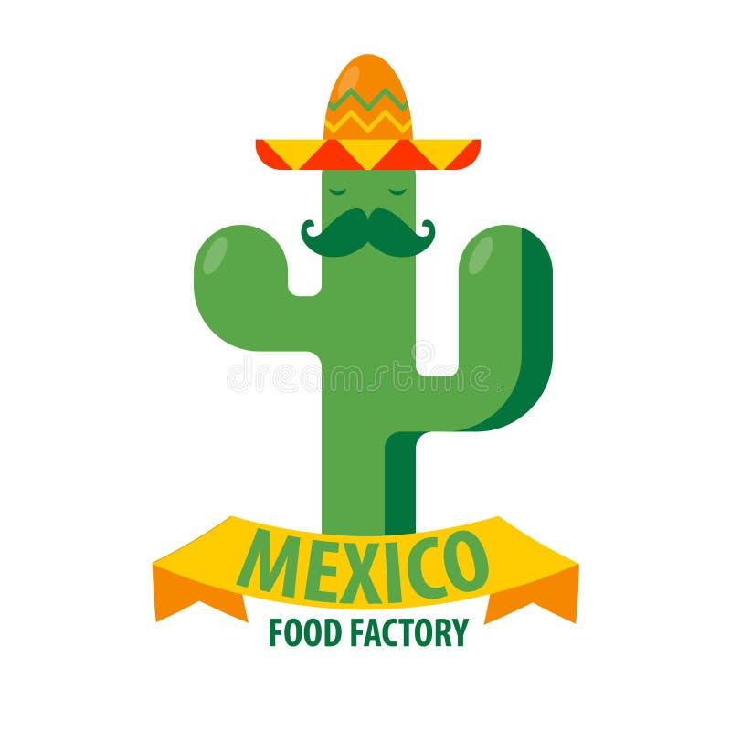 Asombroso Plantilla De Cactus Friso - Colección De Plantillas De ...
